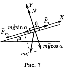 Физика - примеры с решением заданий и выполнением задач