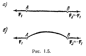 Теоретическая механика - примеры с решением заданий и выполнением задач