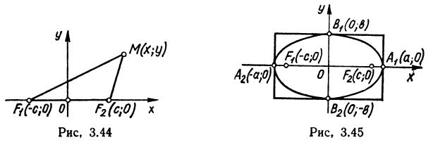 Высшая математика - примеры с решением заданий и выполнением задач